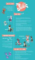 [Louxes] - Species Guide!
