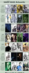 2003 - 2009 Improvement Meme by kian