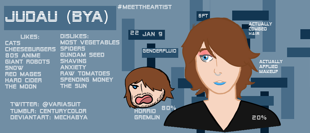 Meet The Artist! by mechabya