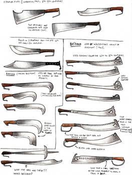 Weird Historical Weapons part 2