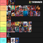 KaijuX's Godzilla Movie Tierlist!