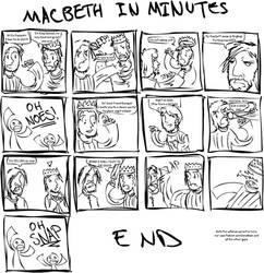 Macbeth in Minutes