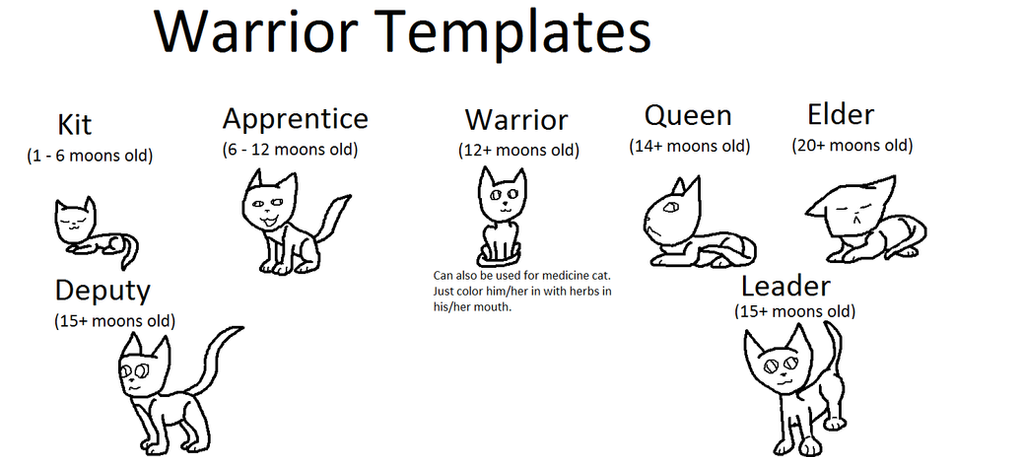 Warrior Cats Allegiances Templates by RoseLovesPokemon on