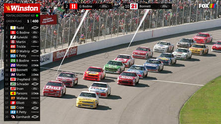 NASCAR 1990 with 2021 Fox Coverage