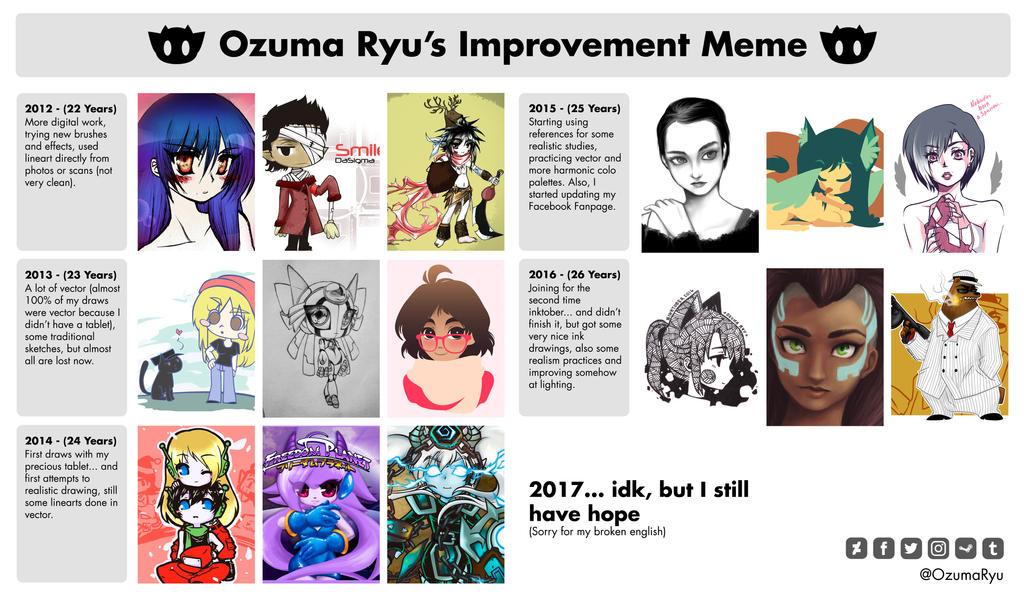 Ozuma Ryu's Improvement Meme by OzumaRyu