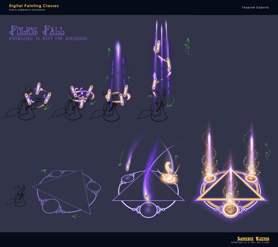 Sapience keeper [ abilities 2 ] by sirotaga