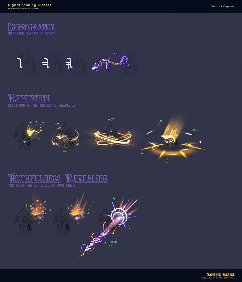 Sapience keeper [ abilities 1 ] by sirotaga