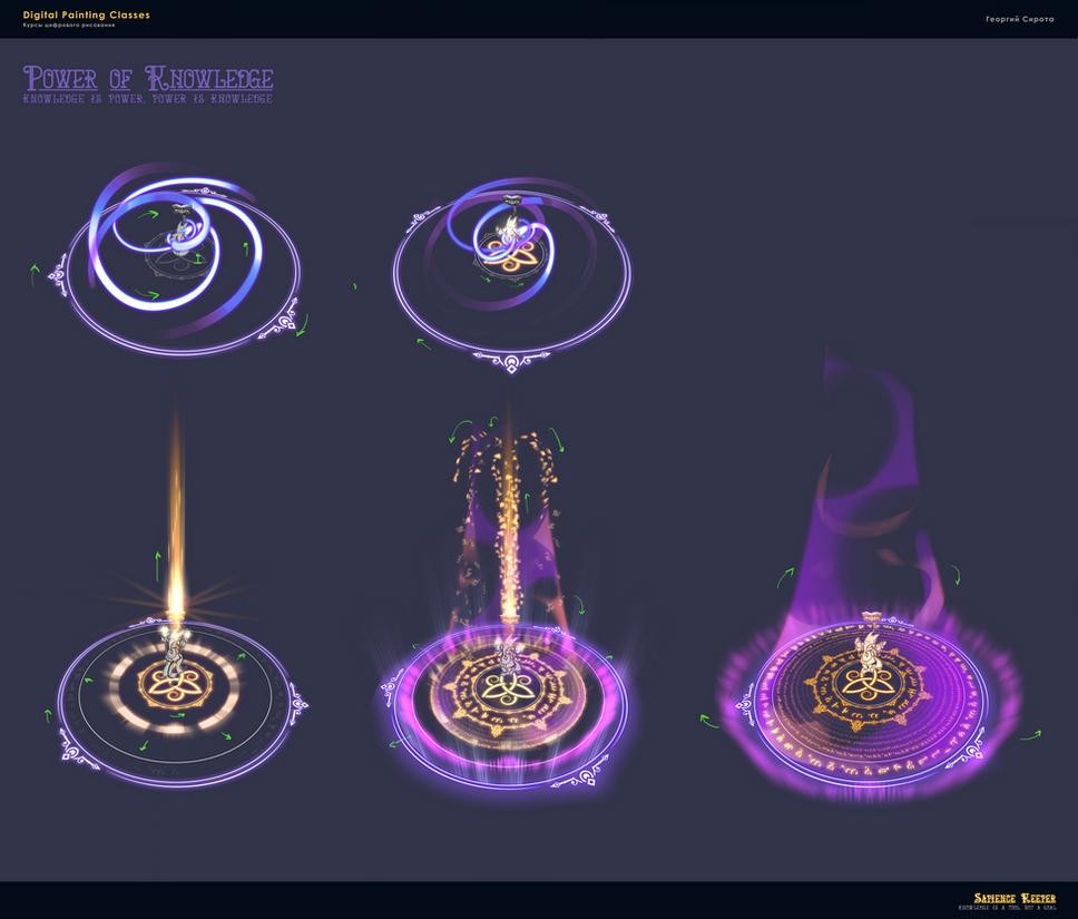 Sapience keeper [ abilities 3 ] by sirotaga