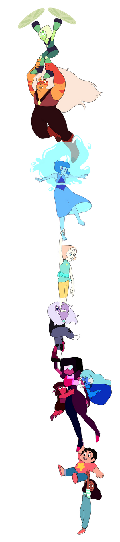 All aboard the pericopter by ChibiSo