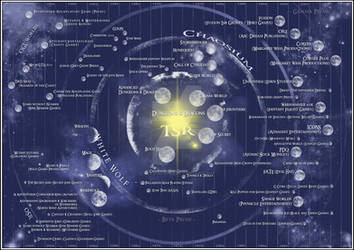 The Cosmology of Roleplaying