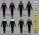 ST.CHRONICLE.starfleet.uniforms
