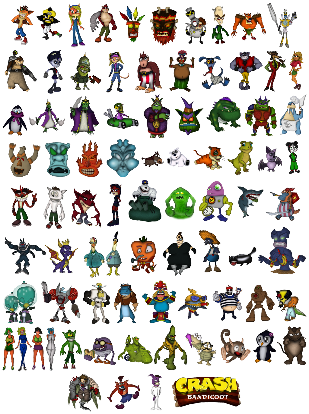 crash characters How are the characters developed in crash all the info you need about  characterization in crash.
