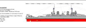 USS Constitution Fast Battleship by tacrn1