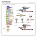 Deck Plan for USS Ranger - Sheet 2