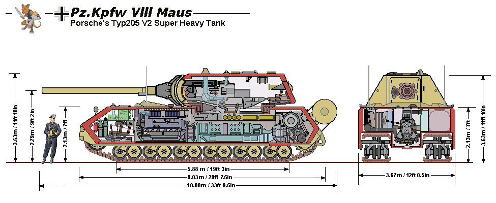 Maus Measurements And Cutaway By Tacrn1 On Deviantart