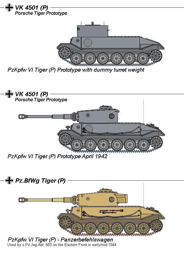 Vk 45 01 P Tiger P Heavy Tank By Tacrn1 On Deviantart