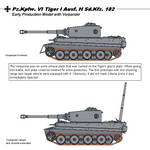 Tiger 1 with Vorpanzer and Snorkle