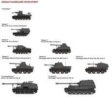 German Panzerjager Development by tacrn1