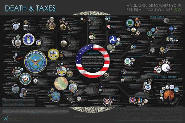 Death and Taxes: 2009