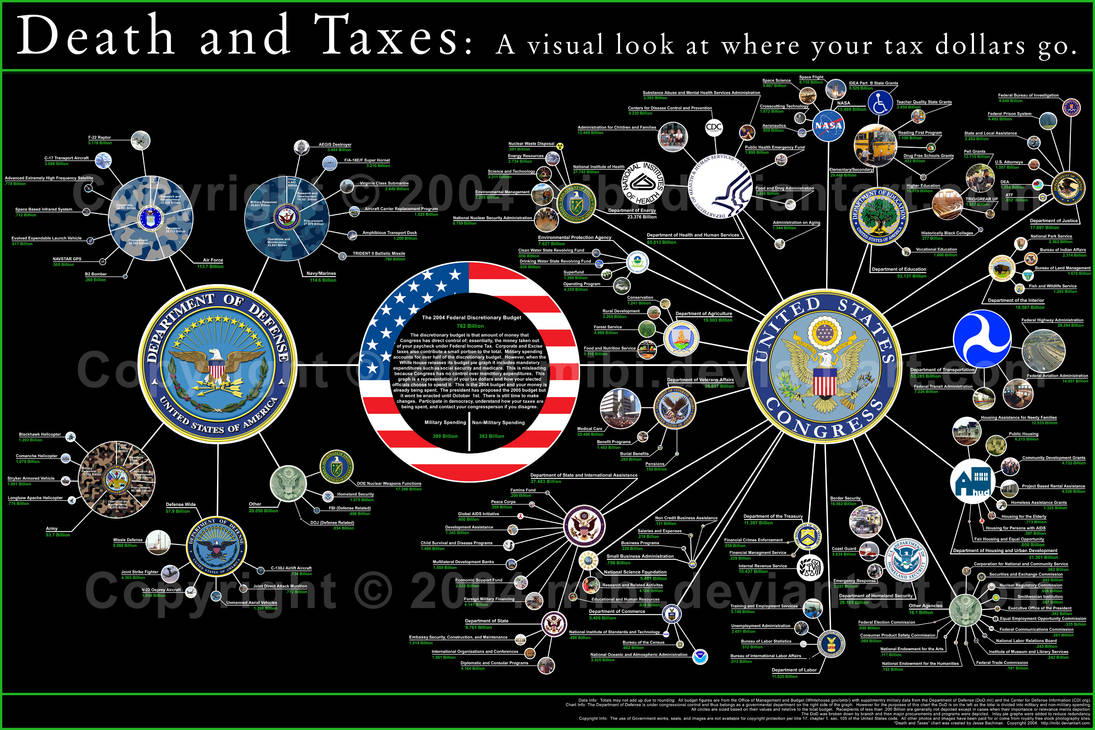 Death and Taxes: ... by mibi