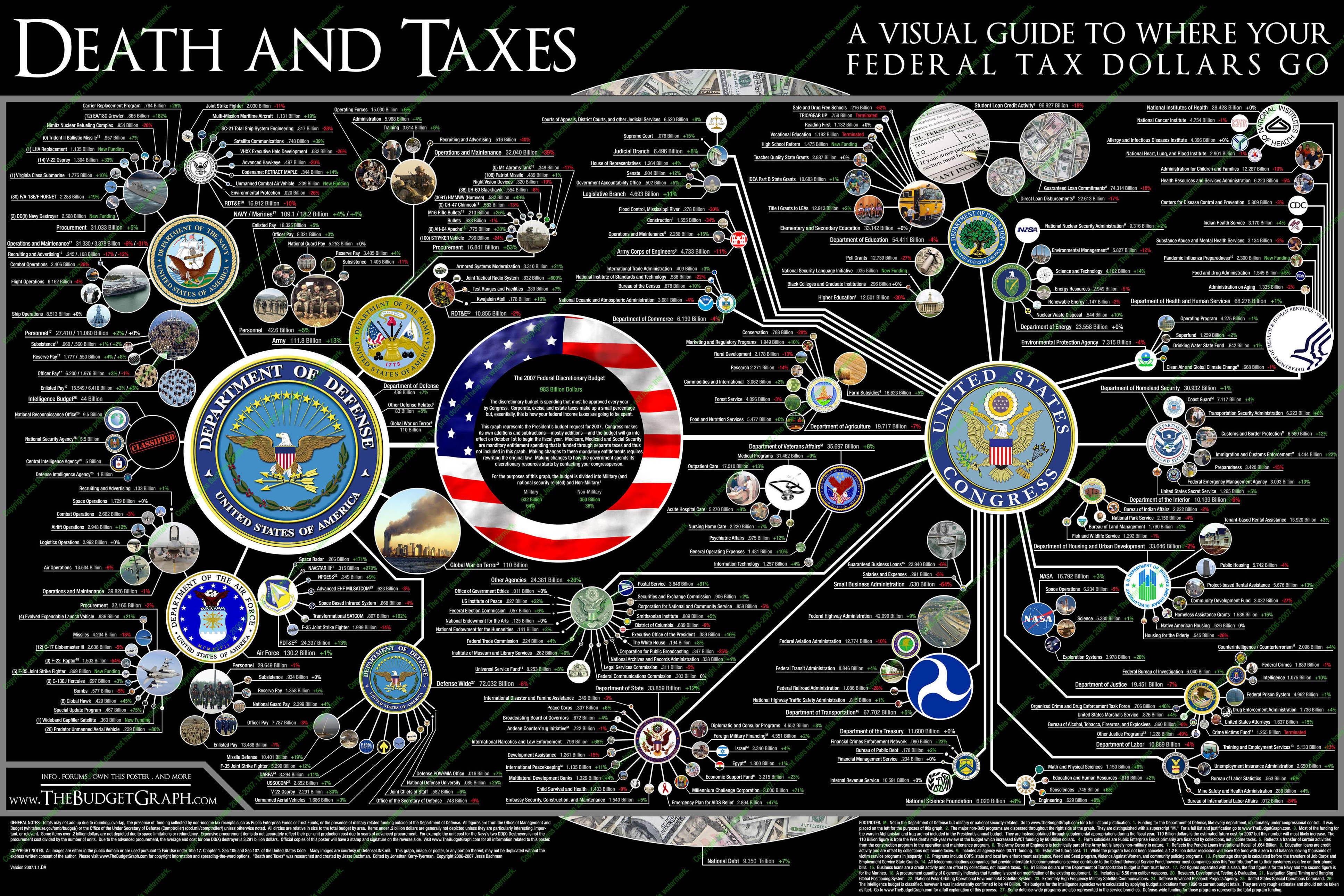 http://fc04.deviantart.com/fs12/i/2006/260/9/f/Death_and_Taxes__2007_by_mibi.jpg