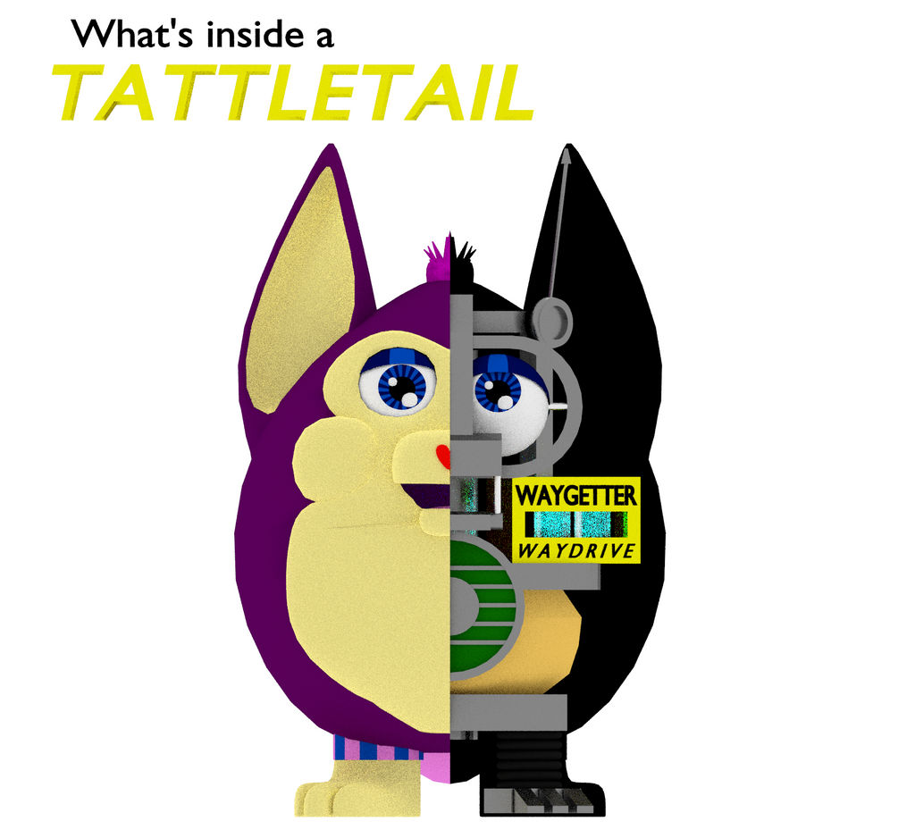 Anatomy Of A Tattletail By Glazuki On Deviantart