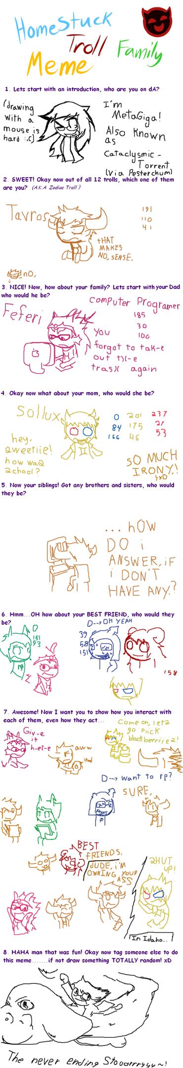 My first Troll Meme! by MetaGiga