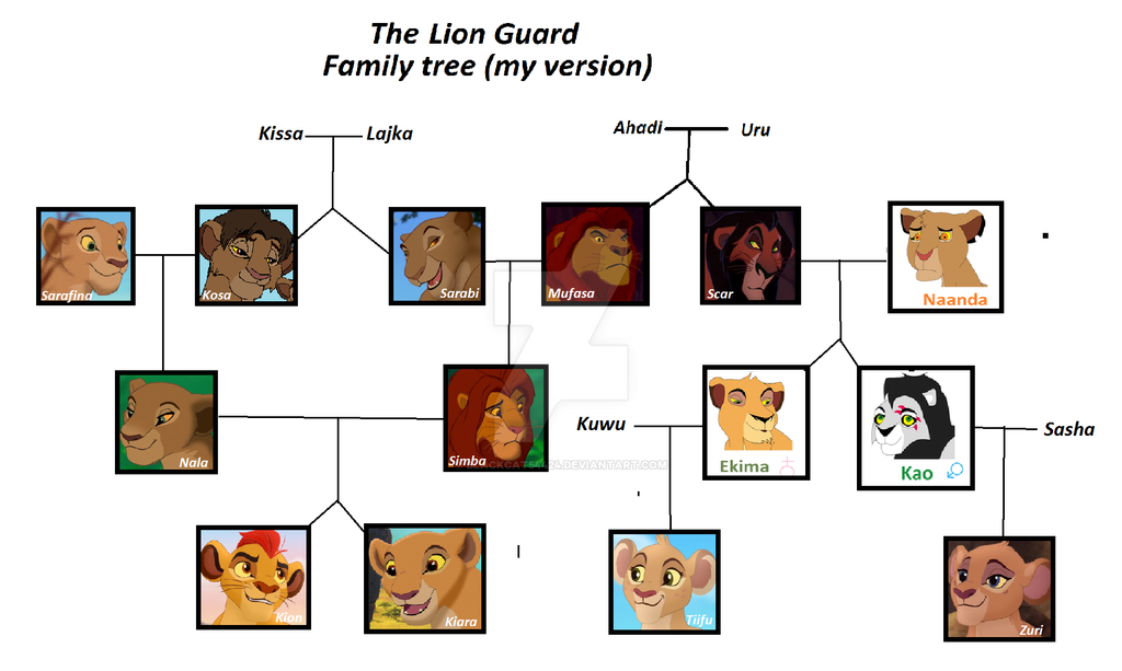 The Lion Guard Family Tree By Blackcat54424 On DeviantArt