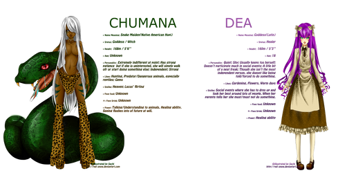 Chumana - Dea