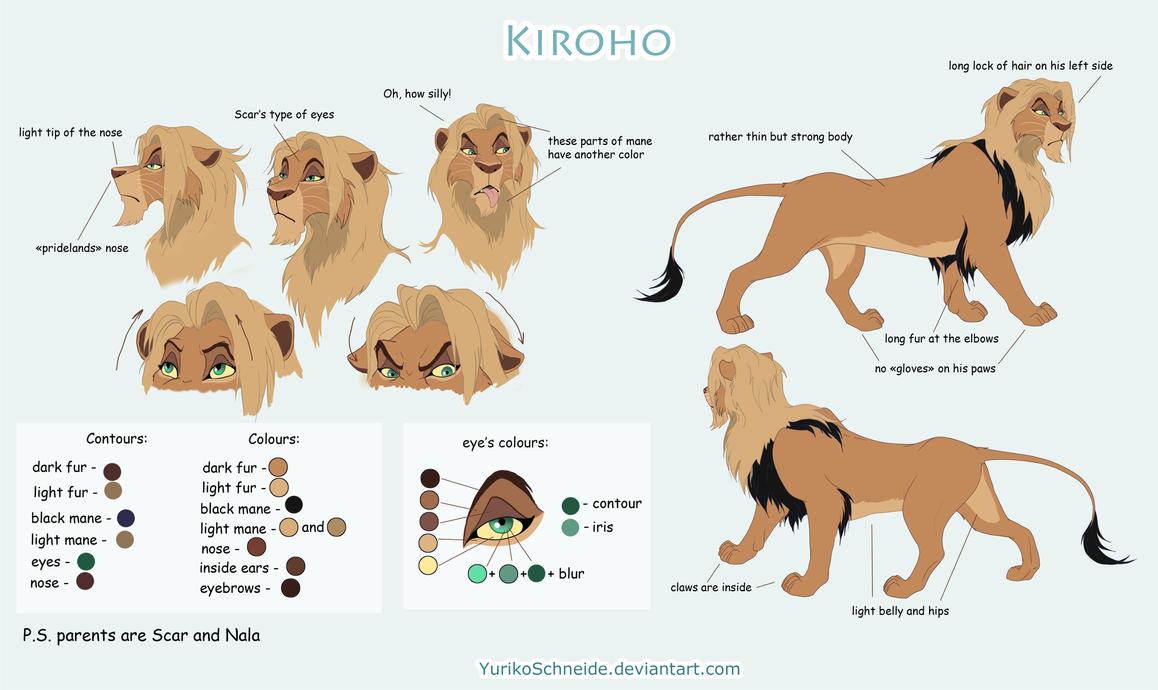 Kiroho:Refsheet by YurikoSchneide
