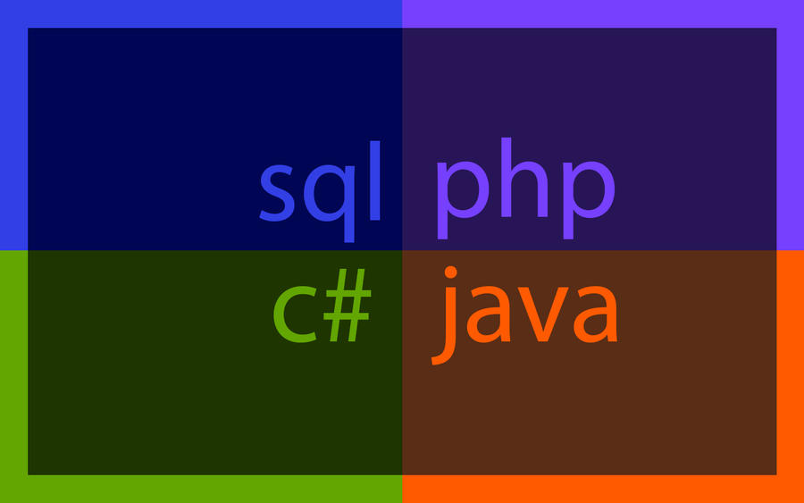 view HTML XHTML and CSS