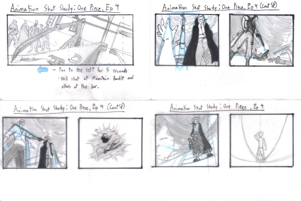 Animation Shot Study - One Piece, Ep 4 (Cont'd) by Hypeathon