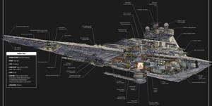 Xyston-class Star Destroyer Schematics