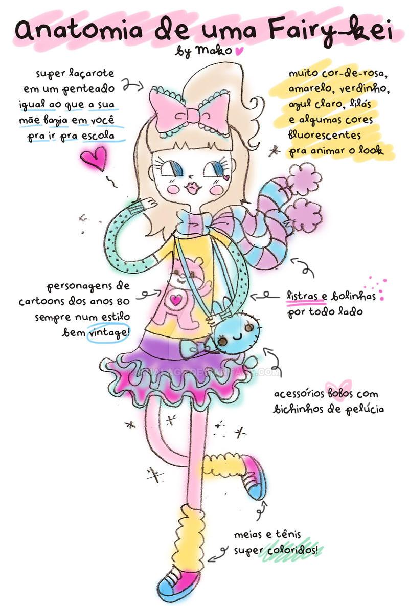 Anatomia de uma Fairy Kei