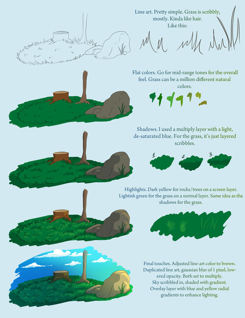 Grass Tutorial by SMachajewski