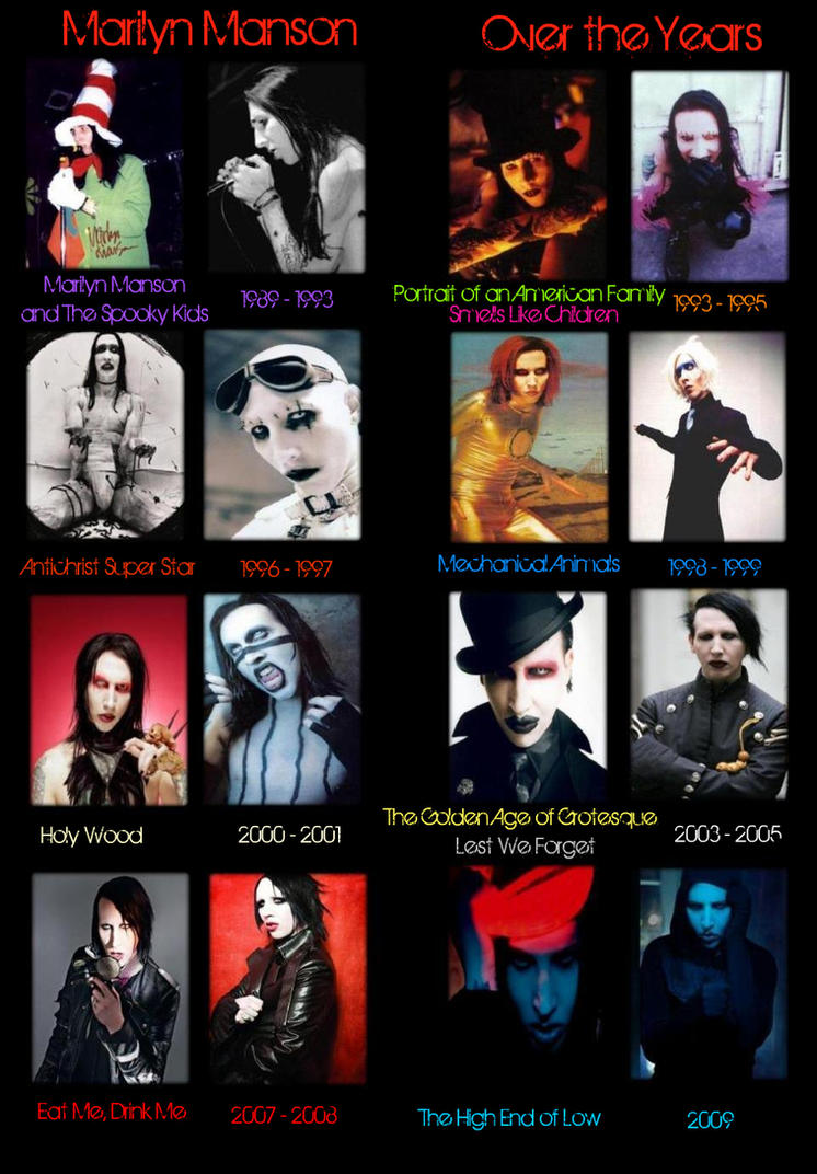 Marilyn Manson Over the Years by freakenstein1313 on ...