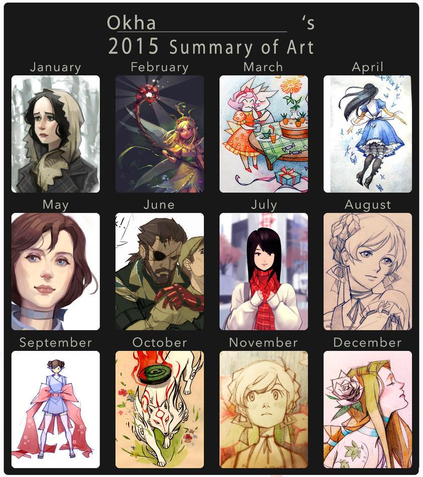 2015 art summary meme by Okha by Okha