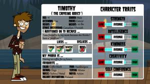 Character stats Timothy