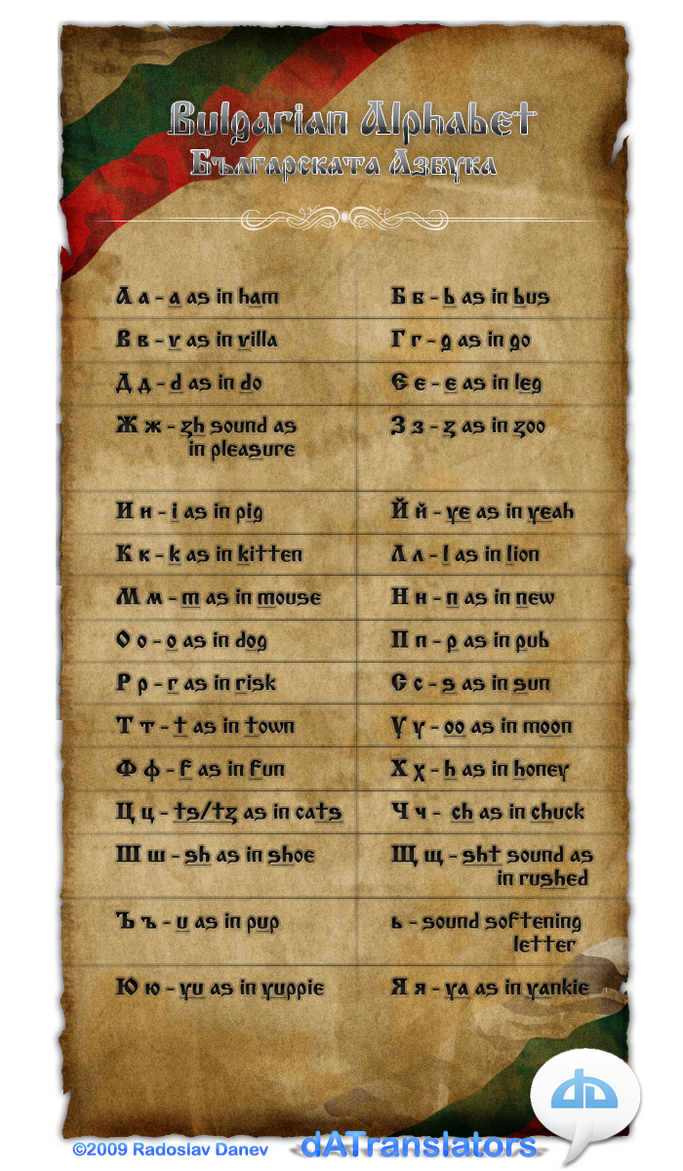 BUL: The Bulgarian Alphabet by dATranslators