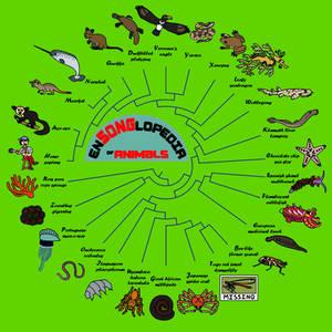 Ensonglopedia of Animals