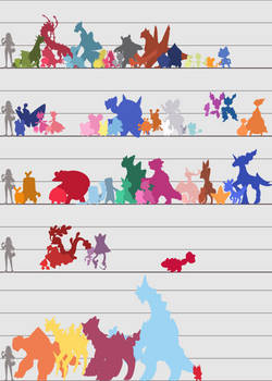 Oyio Size Chart