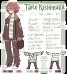 Taro Ref
