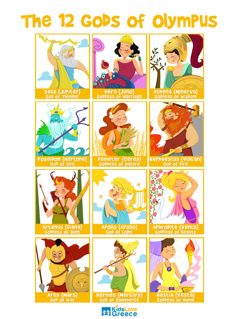 The 12 Gods of Olympus by Christine-E