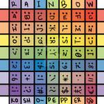 Alphabetical Rainbow by koshopepper