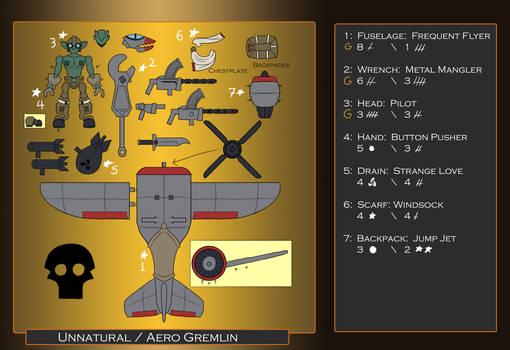 Xevoz Concept - Unnatural - Aero Gremlin