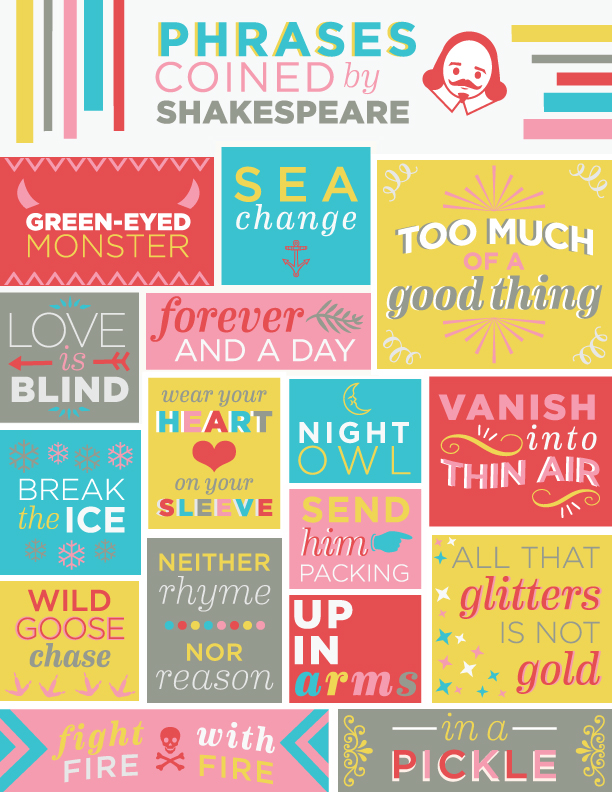 words coined by shakespeare
