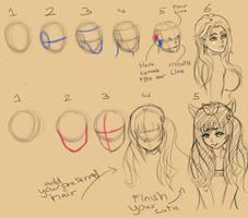 Mini Head Study by jamjamstyle