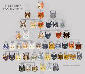 Firestar's Family Tree by MossclawArt