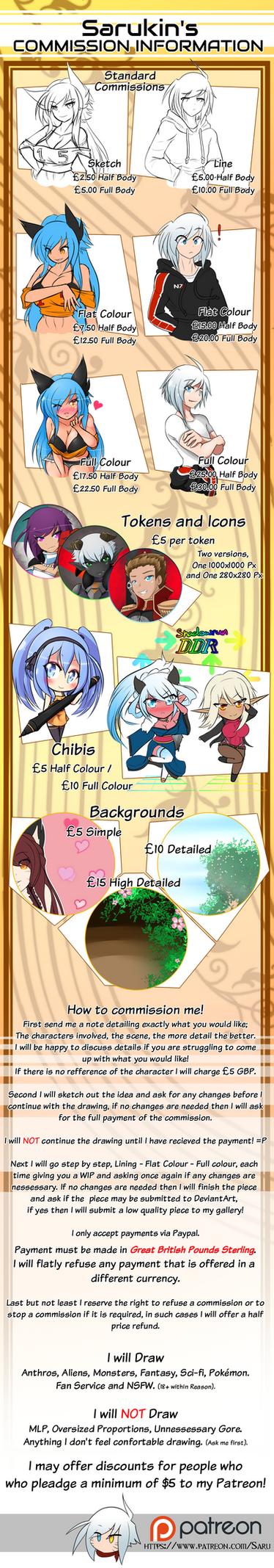 Saru's Commission Info by Sarukin
