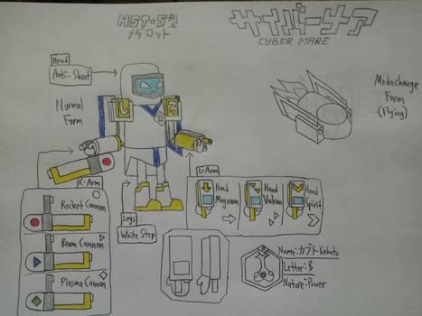 Cyber Mare AST-S-Type Medarot